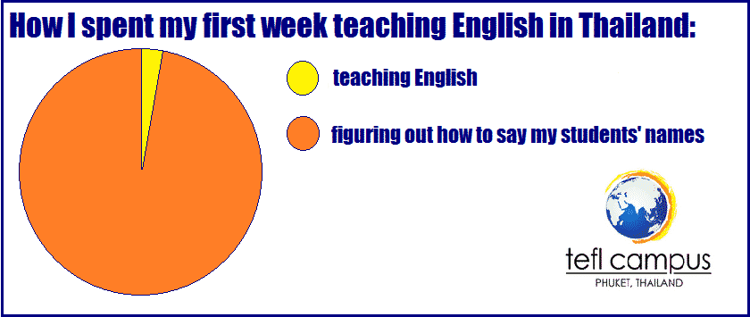 teaching English Thailand
